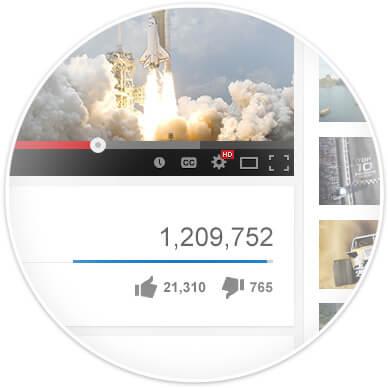 Buy YouTube Views Example