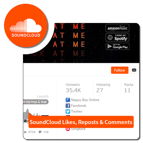 Buy SoundCloud Likes, Reposts & Comments - Audiencegain net
