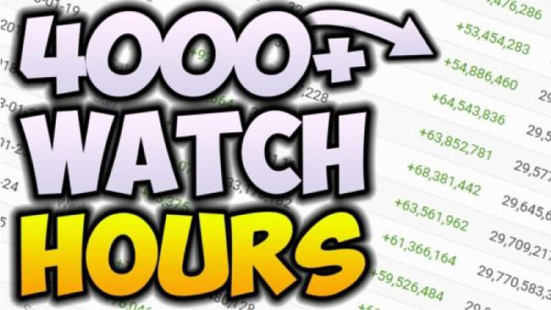 How-many-minute-is-4000-hours