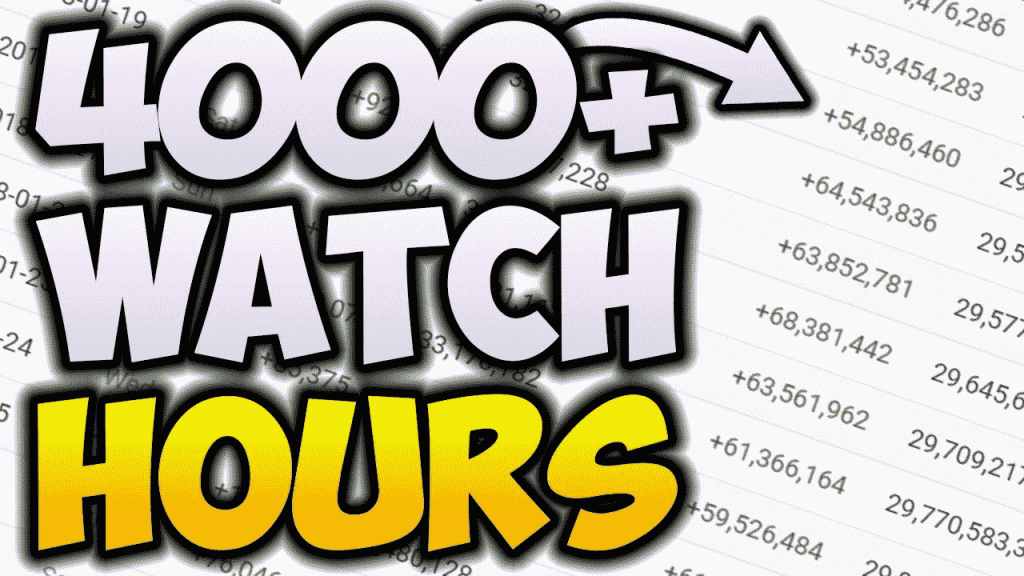 4000-watch-hours-in-12-months-what-if-i-couldnt-get-it