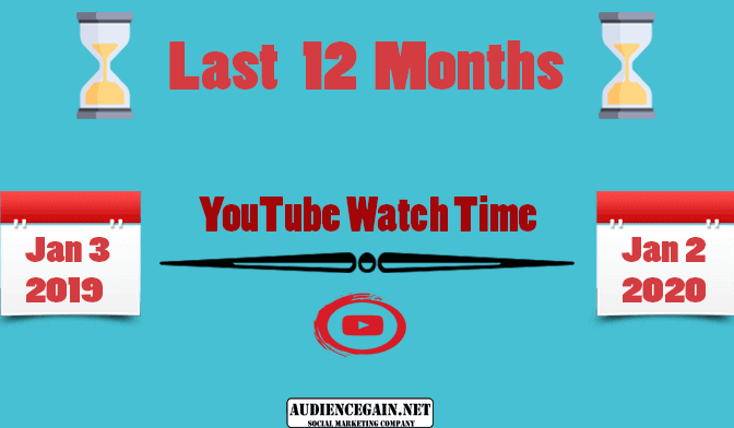 4000-watch-hours-in-the-previous-12-months