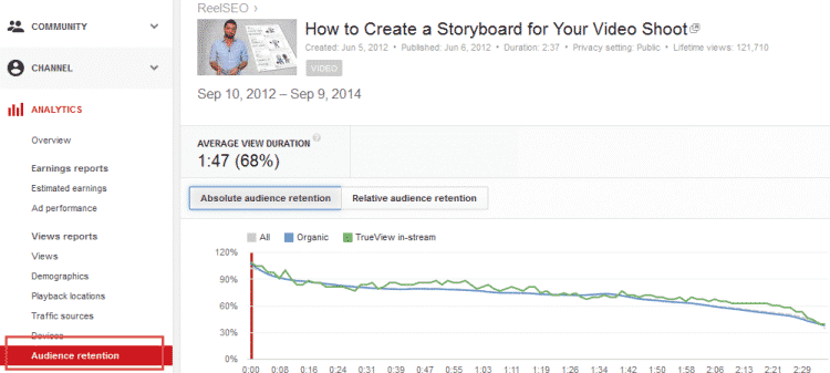 audience-retention-youtube-analytics