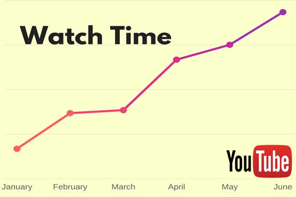 How-to-Increase-YouTube-Watch-Time-audiencegain