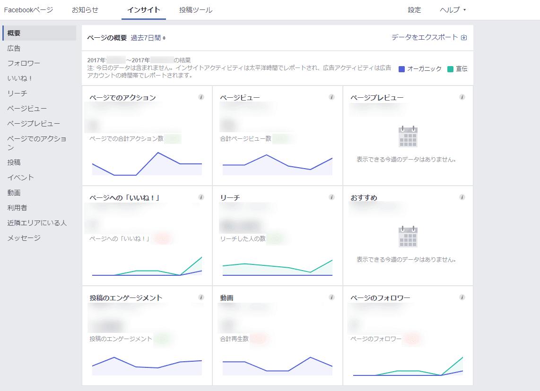 フェイスブックのページの収益をする条件