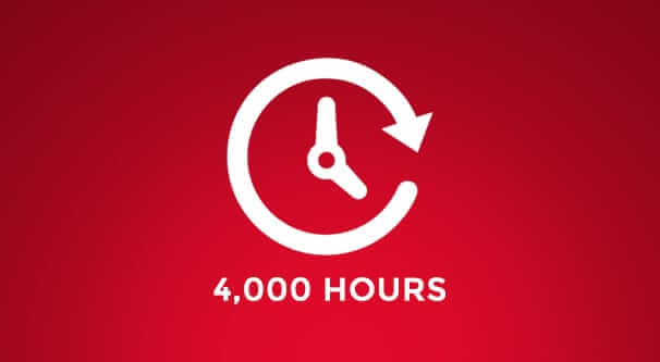 4000 Watch Hours