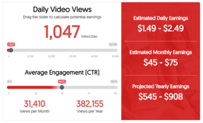 How-to-calculate-YouTube-views