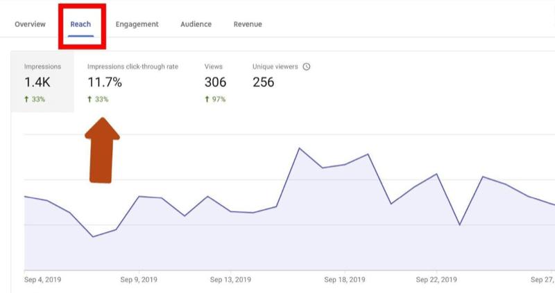 Reach-Tab-youtube-analytics