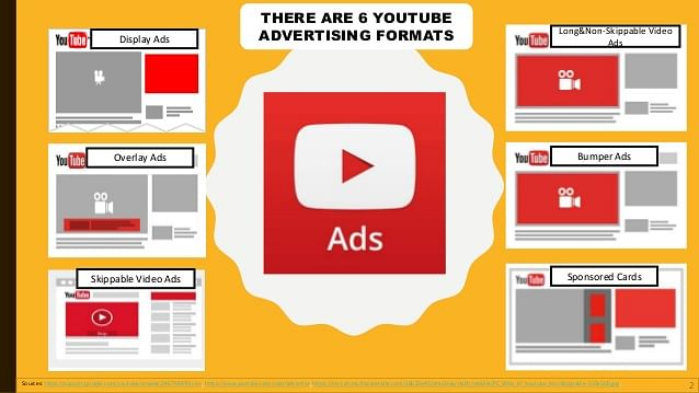 how does monetization on youtube work