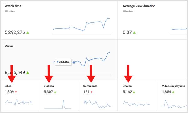 Youtube-Engagement-metrics