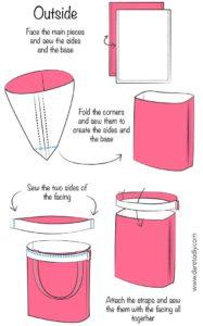 Tutorials/DIY/How-to
