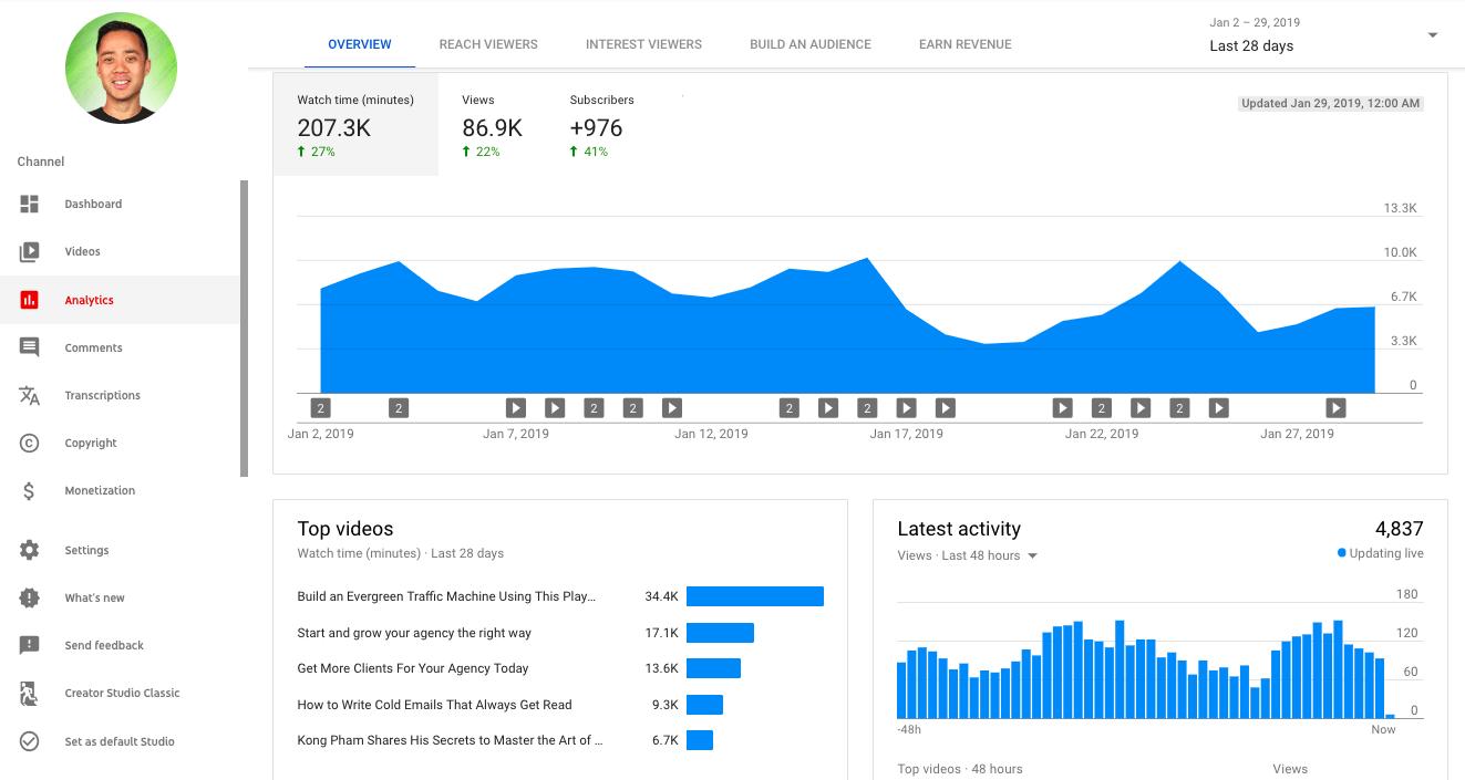 Youtube-Analytics-tool