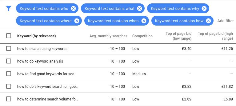 gg-keyword-planner