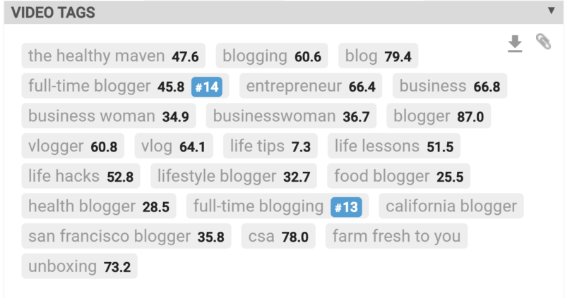 how-to-get-views-on-Youtube-tags