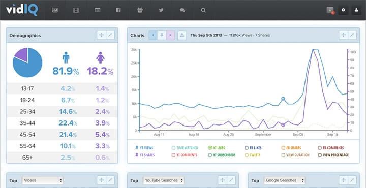 VidIQ-interface