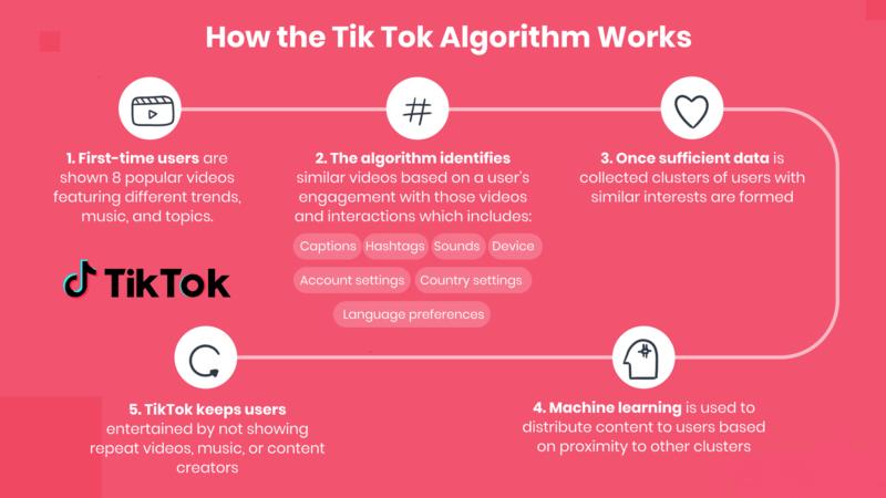 TikTok-algorithm