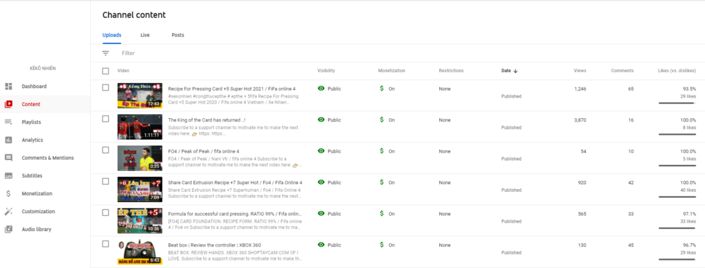how does monetized channel look like part 1